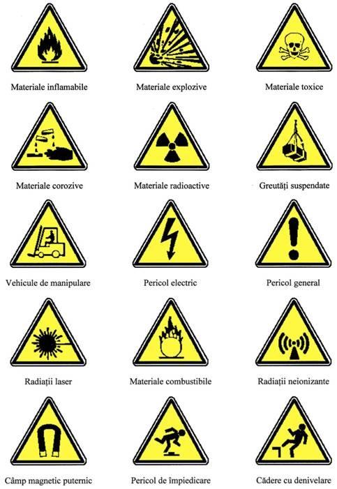 Panouri de avertizare